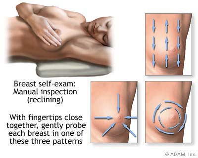 Impudence! think, Doing breast exam join